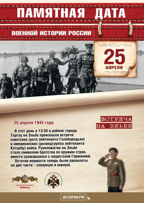Памятные даты военной истории Отечества