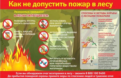 Внимание! Пожароопасный период
