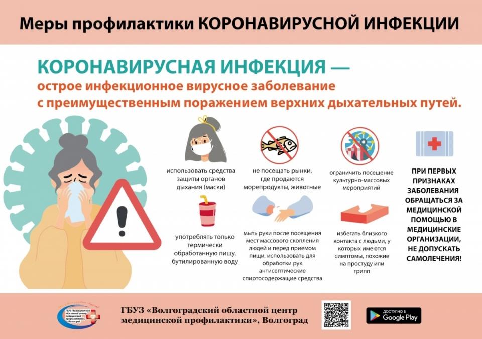 Рекомендации Роспотребнадзора МР 3.1.0225-20 по недопущению распространения новой коронавирусной инфекции (COVID-19)
